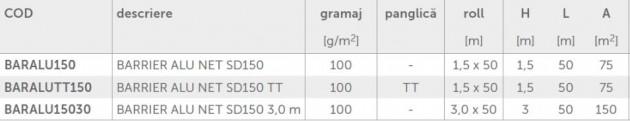 Schiță dimensiuni Folie bariera de vapori reflectorizanta - ALU NET SD150