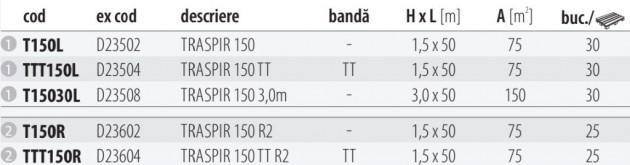 Schiță dimensiuni Membrana foarte permeabila - TRASPIR 150
