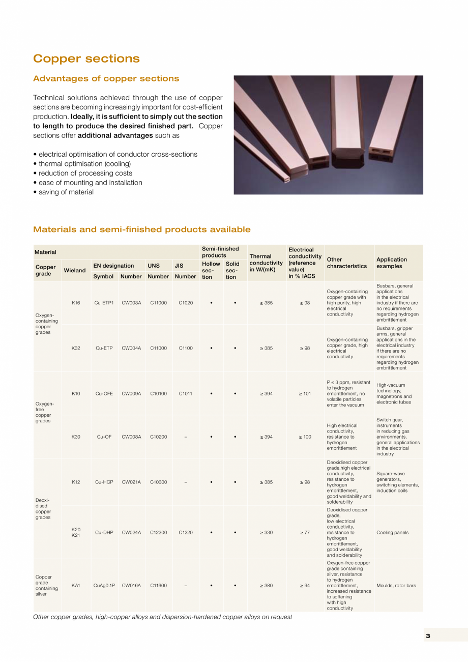 Pagina 3 - Profile WIELAND de cupru WIELAND Fisa tehnica Engleza r copper alloys, at our plant in...