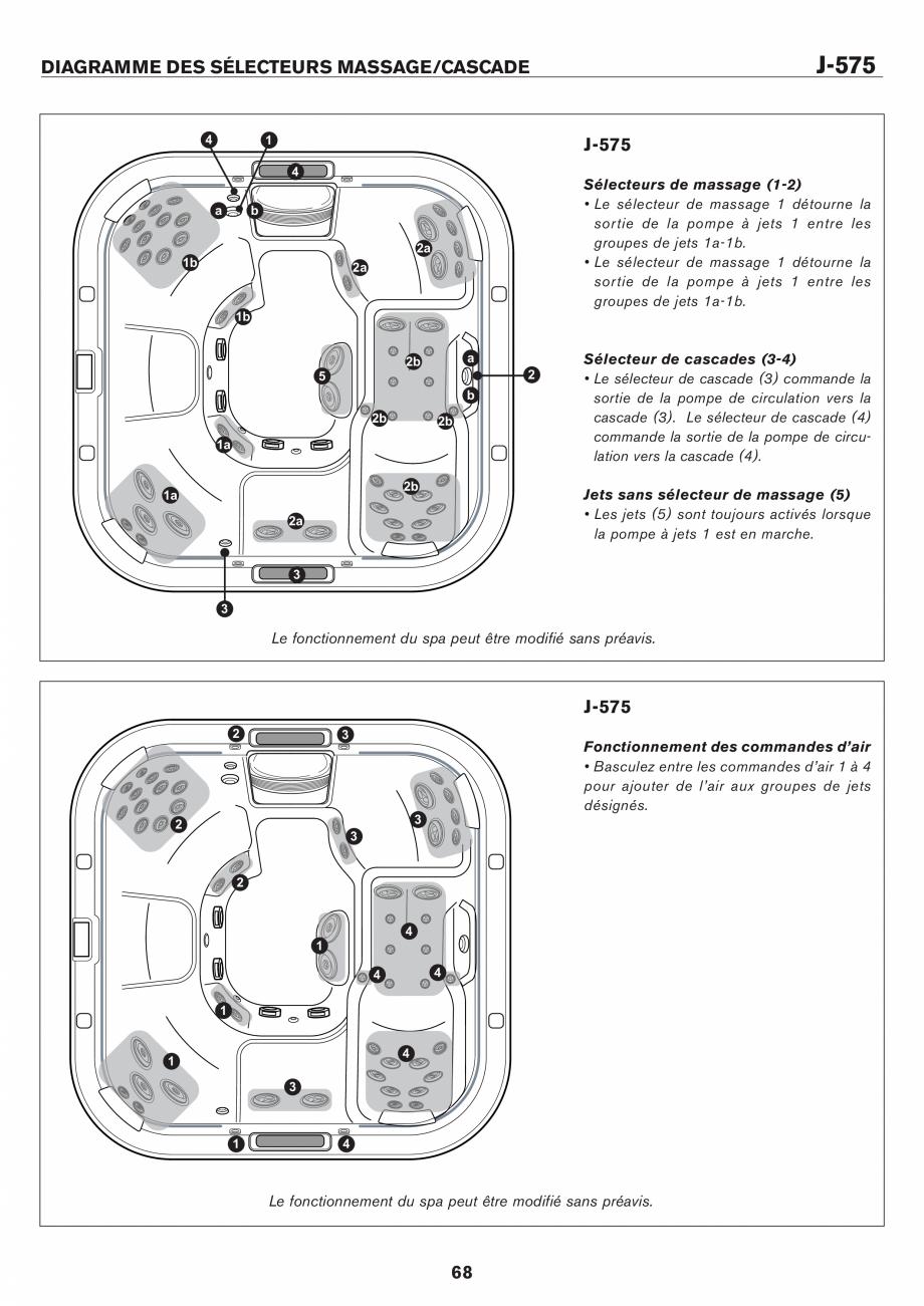 Manualul utilizatorului pentru cada cu hidromasaj JACUZZI