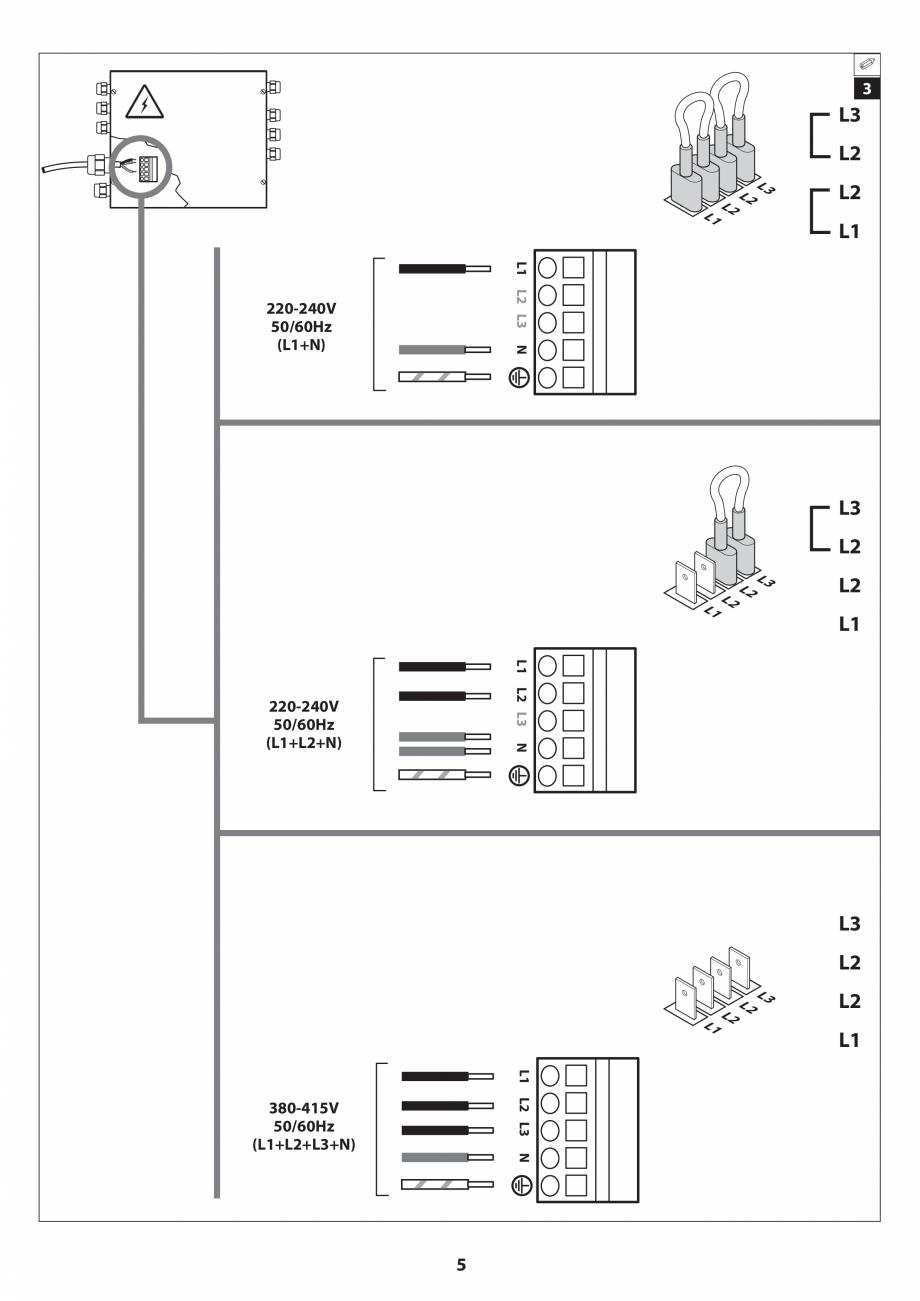 Pagina 4 - Manual de instalare pentru cada de baie cu hidromasaj JACUZZI SANTORINI PRO, SANTORINI...