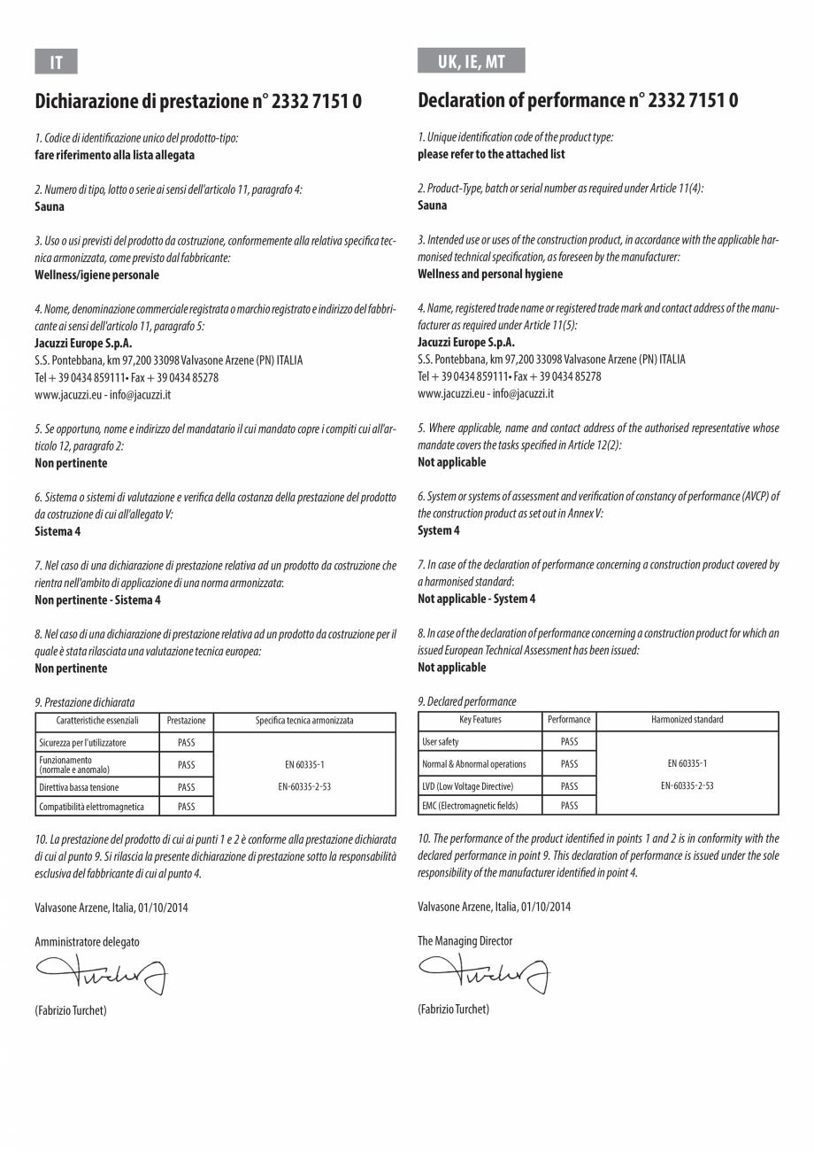 Pagina 2 - Declaratie de performanta pentru sauna JACUZZI Certificare produs Engleza, Bulgara, Ceha,...
