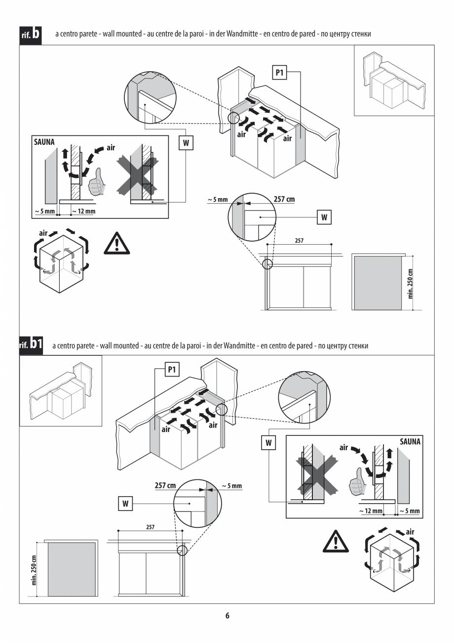 Pagina 6 - Instructiuni de preinstalare pentru sauna + dus JACUZZI SASHA, SASHA 2.0 Instructiuni...