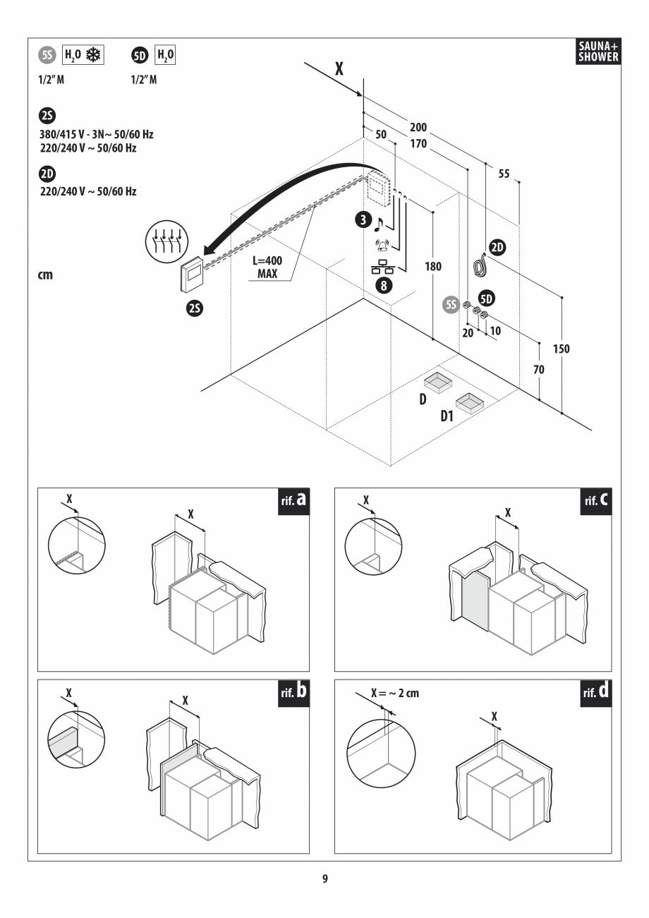 Pagina 9 - Instructiuni de preinstalare pentru sauna + dus JACUZZI SASHA, SASHA 2.0 Instructiuni...