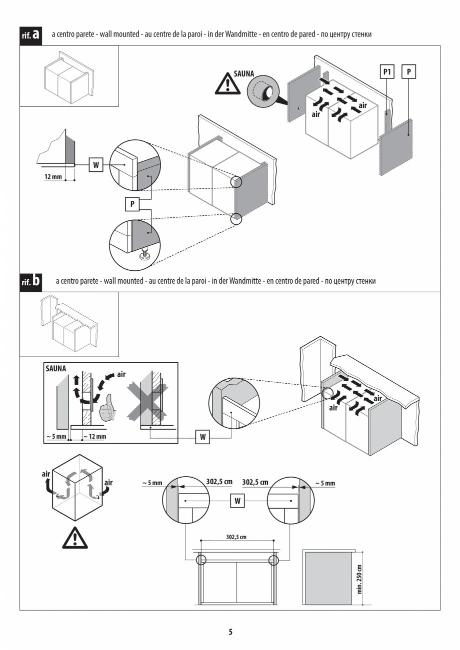 Pagina 5 - Instructiuni de preinstalare pentru sauna + hammam JACUZZI SASHA, SASHA 2.0 Instructiuni ...