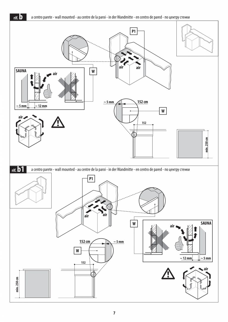 Pagina 7 - Instructiuni de preinstalare pentru sauna JACUZZI SASHA, SASHA 2.0 Instructiuni montaj,...
