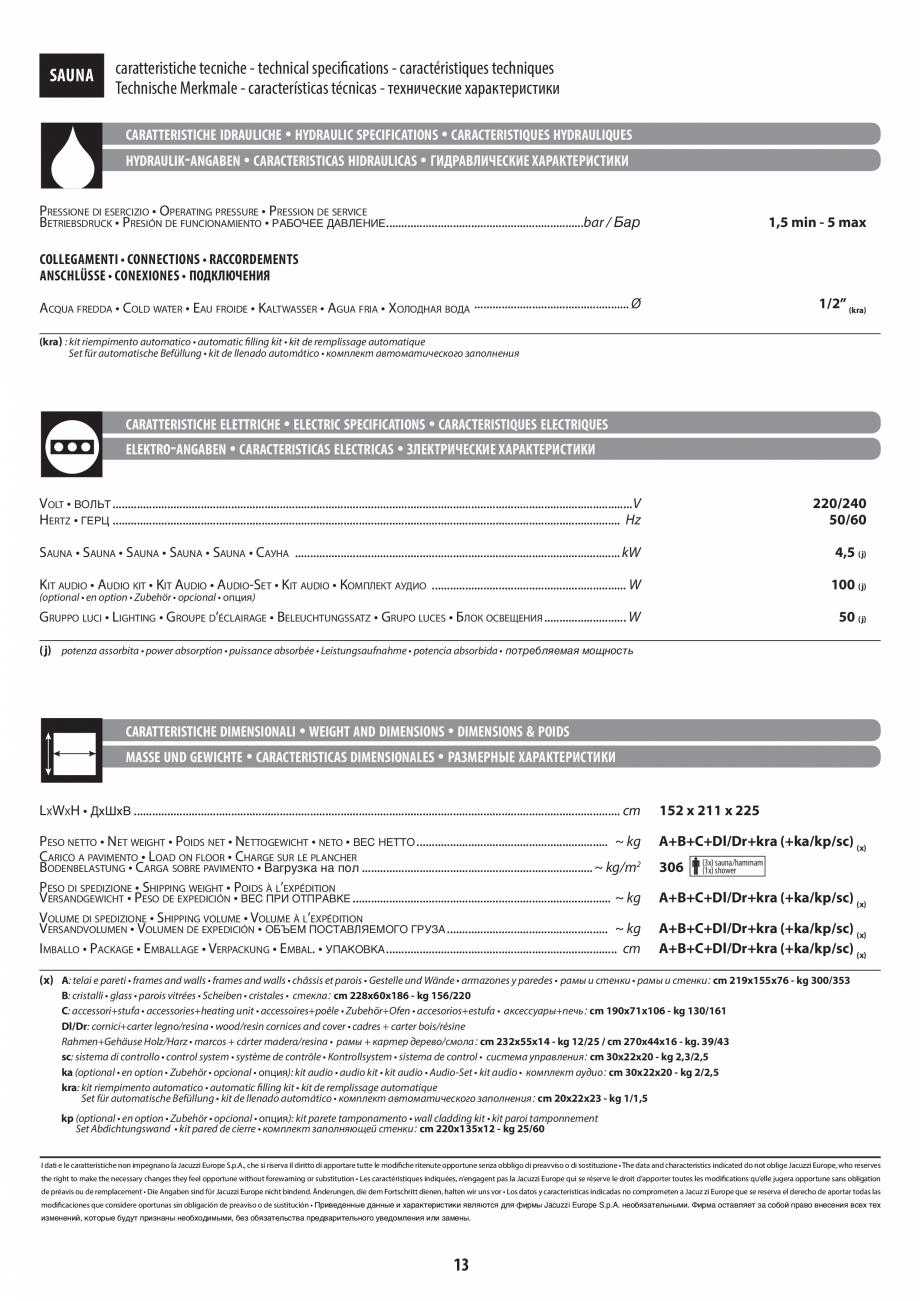 Pagina 13 - Instructiuni de preinstalare pentru sauna JACUZZI SASHA, SASHA 2.0 Instructiuni montaj, ...