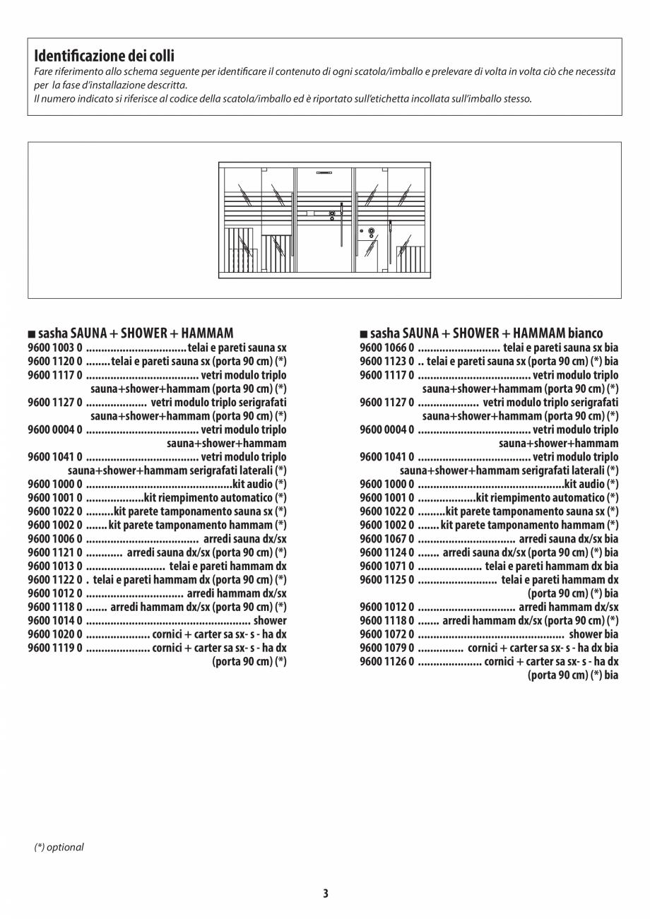 Pagina 3 - Manual de instalare pentru sauna + dus + hammam /sauna+ dus + sauna /hammam + dus +...