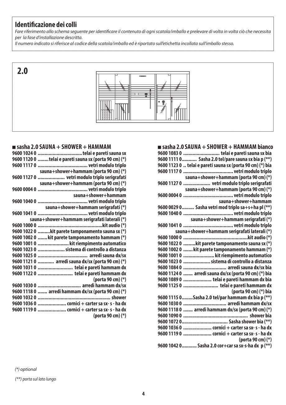 Pagina 4 - Manual de instalare pentru sauna + dus + hammam /sauna+ dus + sauna /hammam + dus +...