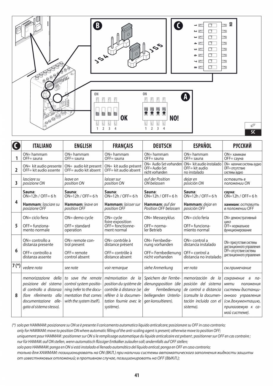 Pagina 41 - Manual de instalare pentru sauna + dus + hammam /sauna+ dus + sauna /hammam + dus +...