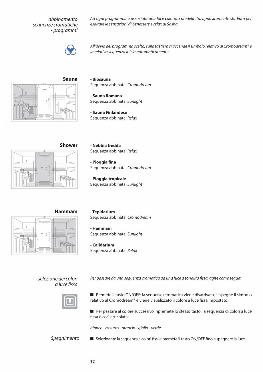Pagina 32 - Manual de utilizare si intretinere pentru sauna JACUZZI SASHA, SASHA 2.0 Instructiuni...