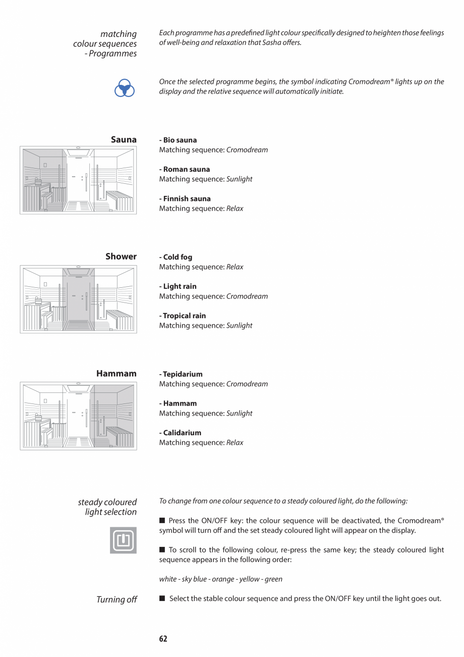 Pagina 62 - Manual de utilizare si intretinere pentru sauna JACUZZI SASHA, SASHA 2.0 Instructiuni...