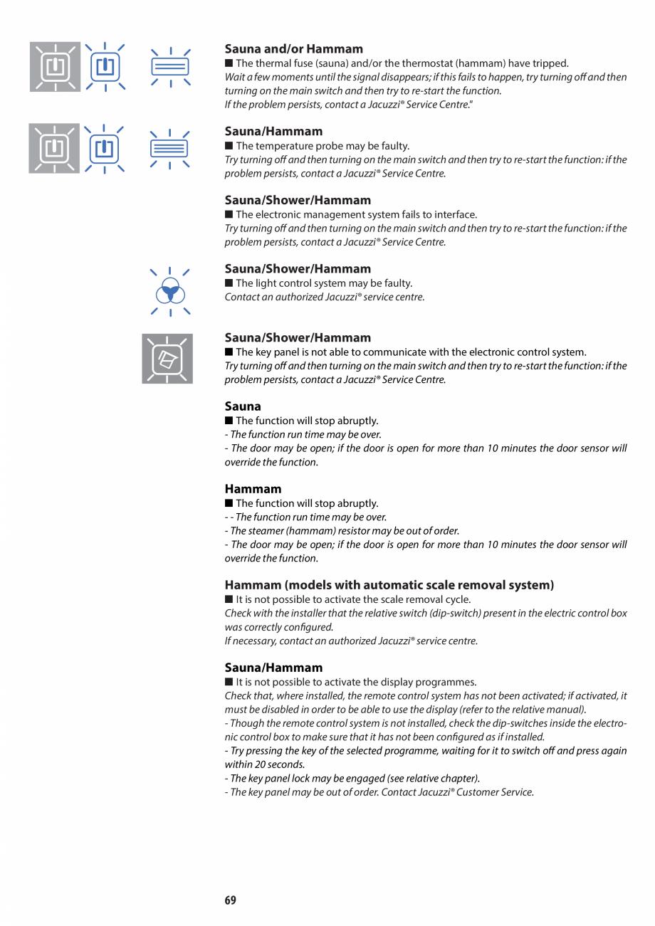 Pagina 69 - Manual de utilizare si intretinere pentru sauna JACUZZI SASHA, SASHA 2.0 Instructiuni...