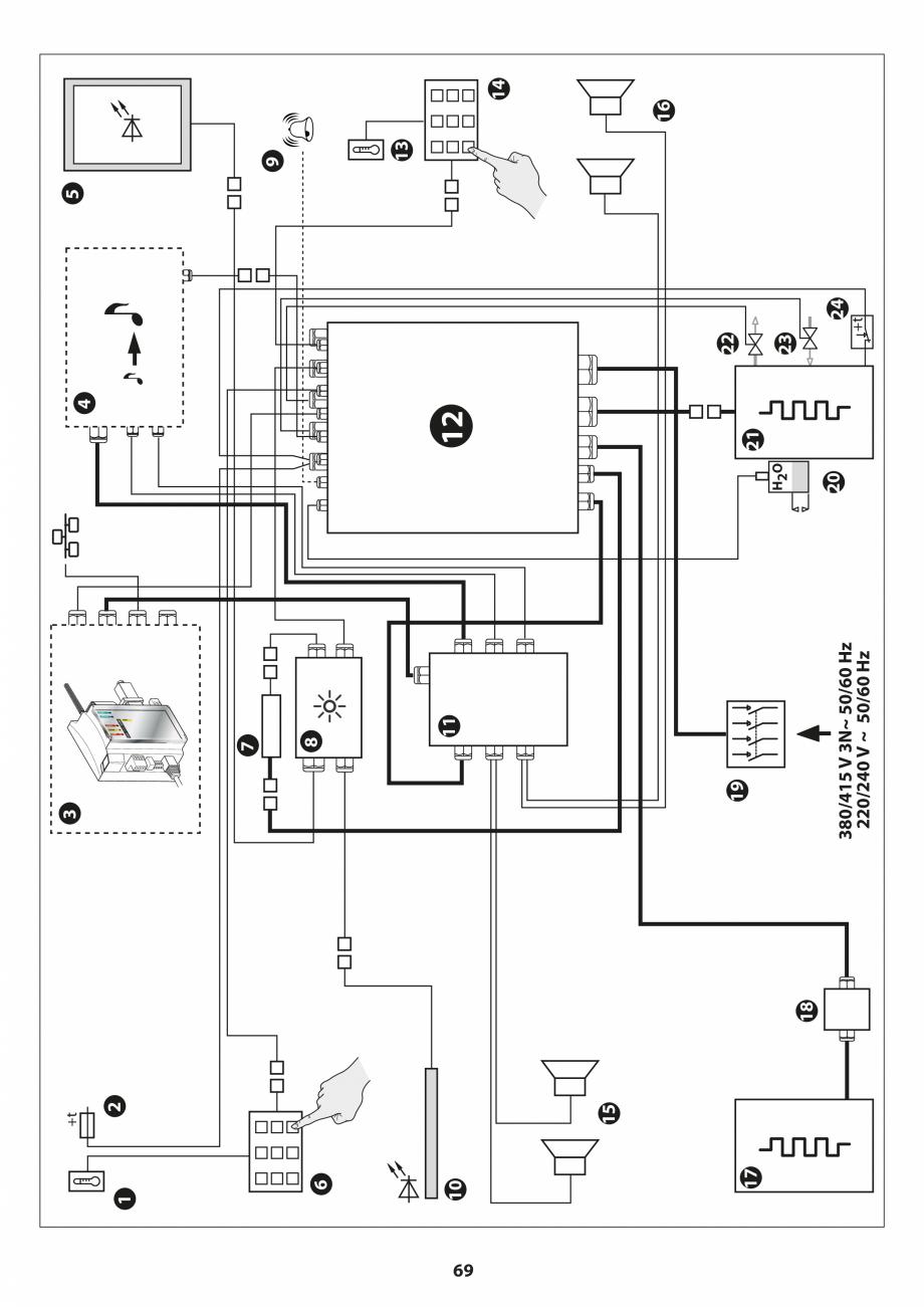 Pagina 69 - Manual de instalare pentru sauna JACUZZI SASHA MI Instructiuni montaj, utilizare Engleza...