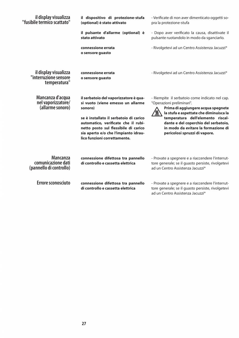 Pagina 27 - Manualul utilizatorului pentru sauna JACUZZI MOOD Instructiuni montaj, utilizare Engleza...