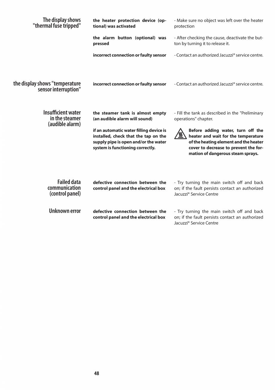 Pagina 48 - Manualul utilizatorului pentru sauna JACUZZI MOOD Instructiuni montaj, utilizare Engleza...