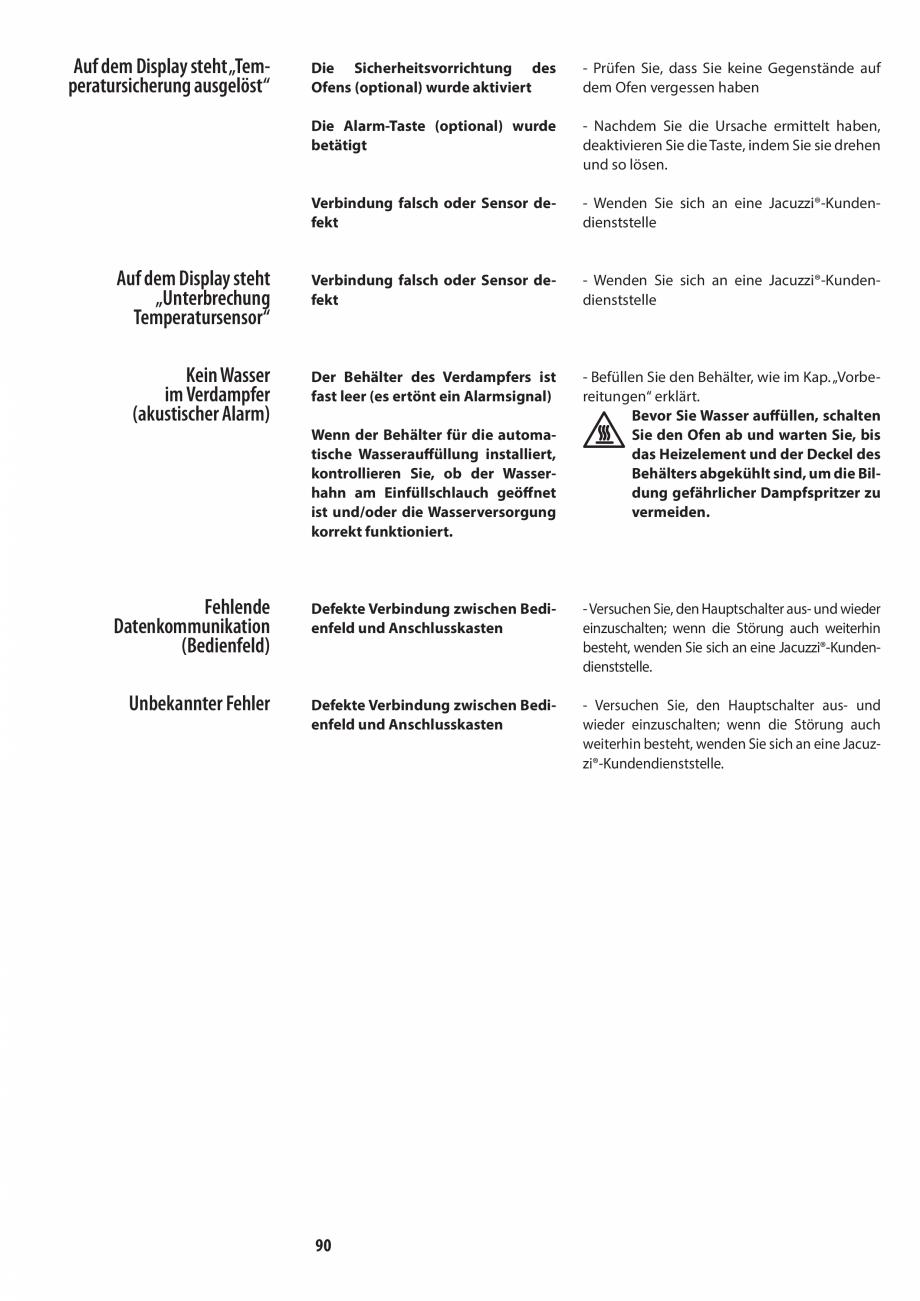 Pagina 90 - Manualul utilizatorului pentru sauna JACUZZI MOOD Instructiuni montaj, utilizare Engleza...