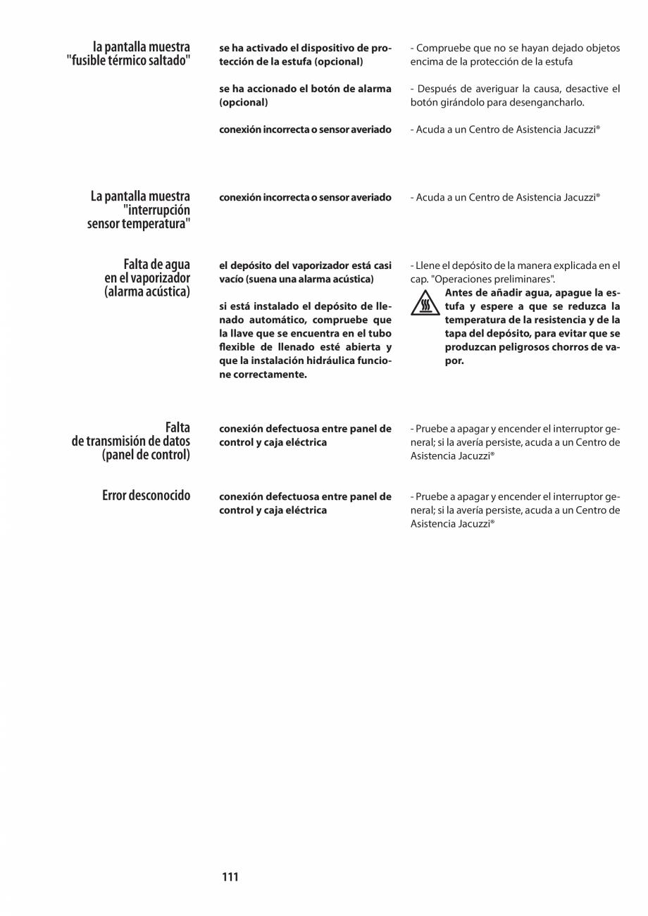 Pagina 111 - Manualul utilizatorului pentru sauna JACUZZI MOOD Instructiuni montaj, utilizare...