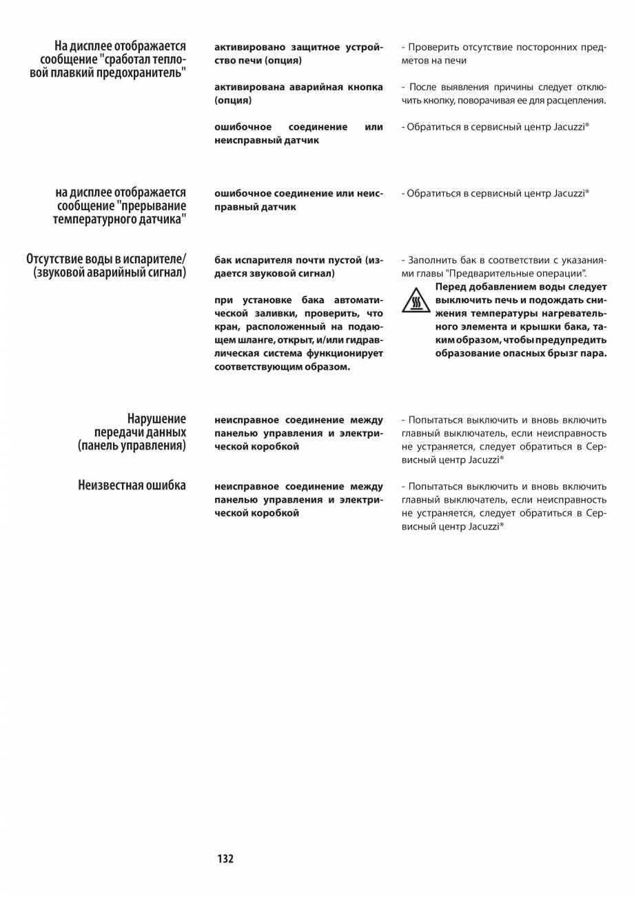 Pagina 132 - Manualul utilizatorului pentru sauna JACUZZI MOOD Instructiuni montaj, utilizare...