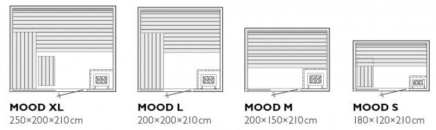 Schiță dimensiuni Sauna personalizata - MOOD
