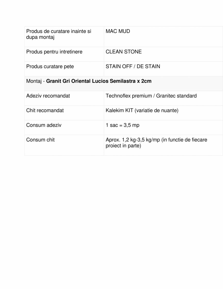 Pagina 2 - Specificatii Granit Gri Oriental Lucios Semilastra x 2 cm MESTA Fisa tehnica Romana