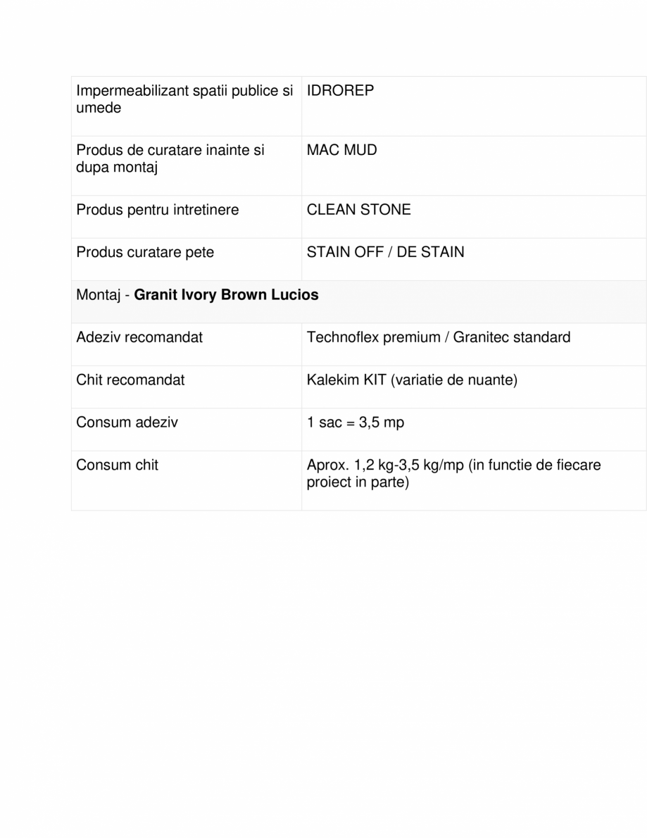Pagina 2 - Specificatii Granit Ivory Brown Lucios MESTA Fisa tehnica Romana