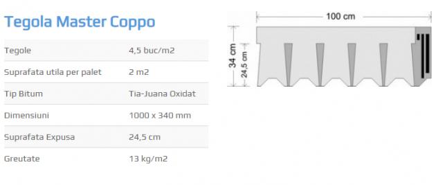 Schiță dimensiuni Şindrilă bituminoasă Tegola Master Coppo