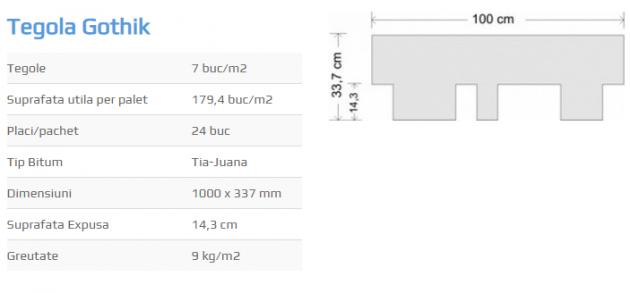 Schiță dimensiuni Şindrilă bituminoasă Tegola Gothik