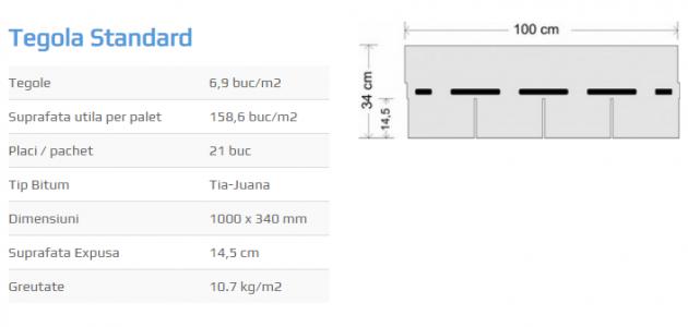 Schiță dimensiuni Şindrilă bituminoasă Tegola Standard