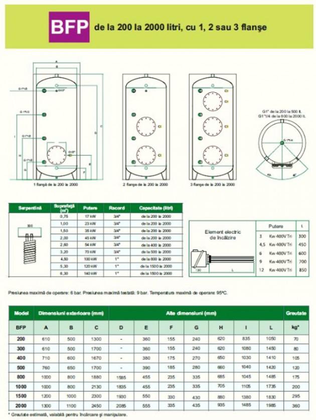 Schiță dimensiuni Boilere portelanate cu flansa - BFP