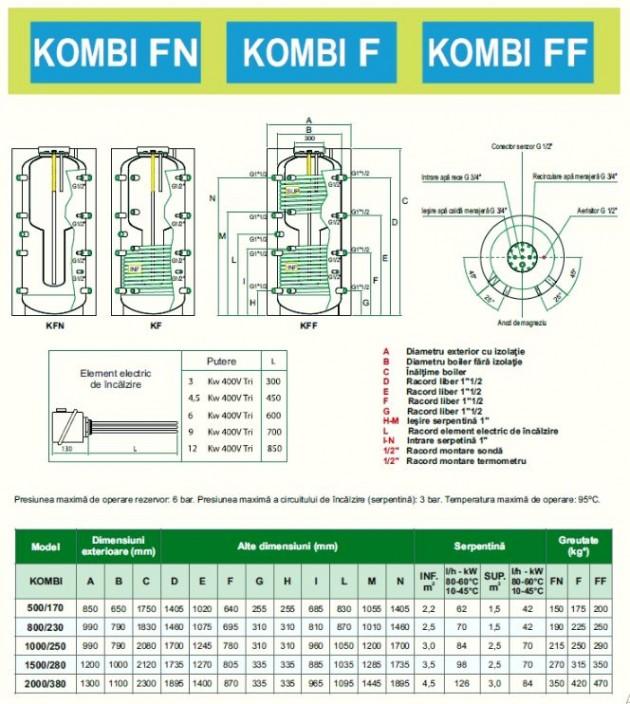Schiță dimensiuni Boilere portelanate cu si fara serpentina - KOMBI
