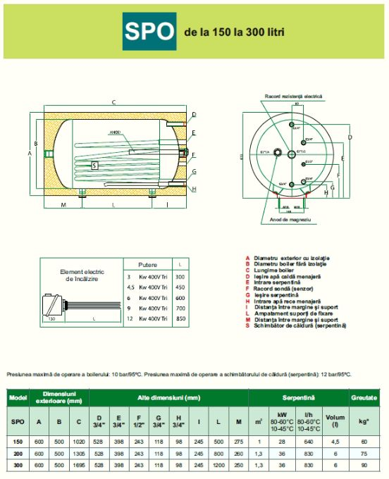 Schiță dimensiuni Boilere orizontale - SPO