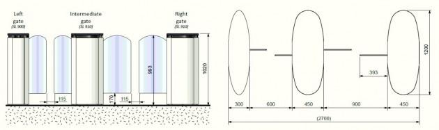 Schiță dimensiuni Porti glisante - SMARTLANE 910