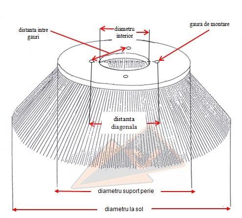 Schiță dimensiuni Perii laterale