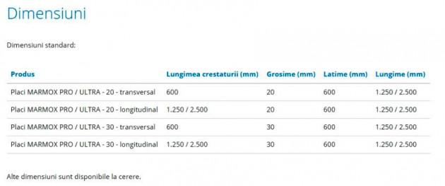 Schiță dimensiuni Placile MARMOX PRO / ULTRA - Flex
