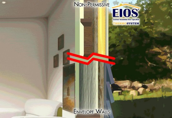 Termosistem cu izolatie din polistiren extrudat pentru mansarde si constructii din lemn EIOS