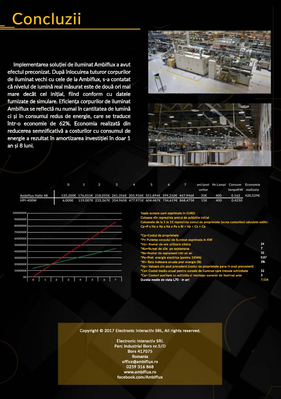 Pagina 5 - Studiu de caz CELESTICA - Oradea - Implementarea solutiei de iluminat Ambiflux  Lucrari, ...