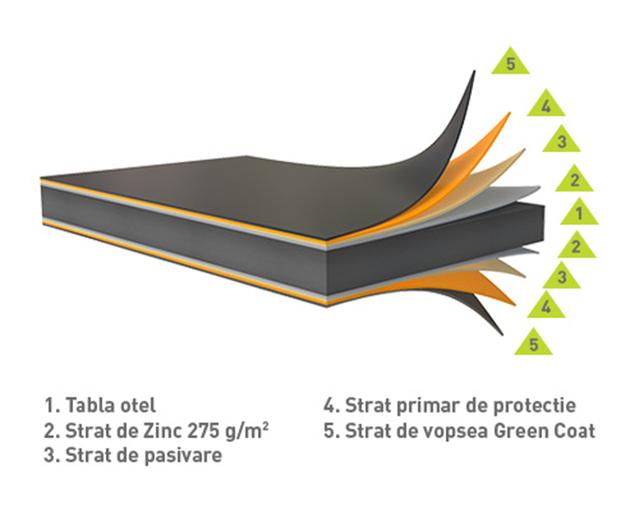 Schiță dimensiuni Sistem pluvial de jgheaburi si burlane pentru acoperis - METIGLA