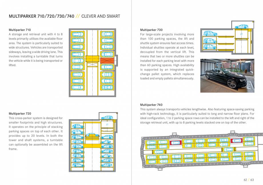 Pagina 32 - Sisteme de parcare auto WÖHR COMBILIFT 542, PARKLIFT 340, PARKLIFT 402, PARKLIFT...