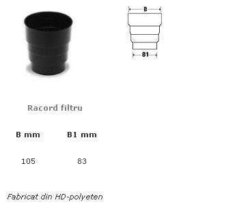 Racord filtru PLANNJA - Poza 2