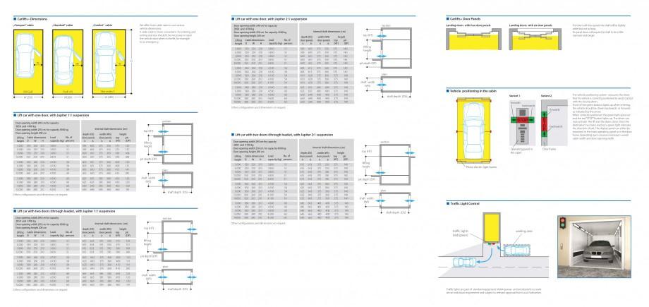 Pagina 2 - Ascensor pentru autoturisme ELMAS pentru transport verticala Fisa tehnica Engleza ter...