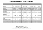 Geotextile netesute PP GEOCOM TRADING&CONSULTING