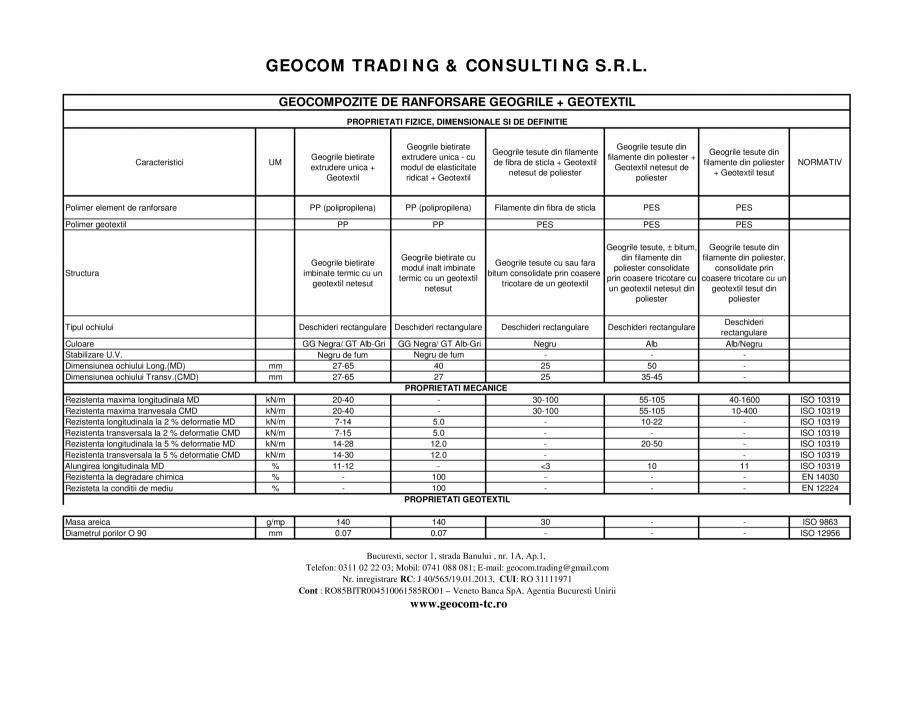 Fisa tehnica Geocompozite de  ranforsare GEOCOMPOZITE RANFORSARE GEOCOM TRADING&CONSULTING Geocompozite de ranforsare din fibre de sticla pentru mixturi asfaltice Geocom Trading&Consulting SRL GEOCOM TRADING & CONSULTING S.R.L. GEOCOMPOZITE DE RANFORSARE GEOGRILE + GEOTEXTIL PROPRIETATI... - Pagina 1