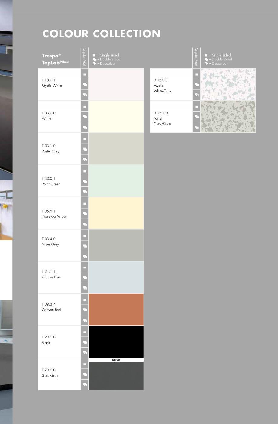 Pagina 5 - Placaje HPL pentru realizarea de mobilier pentru laborator - TOPLAB TRESPA TOPLAB PLUS...