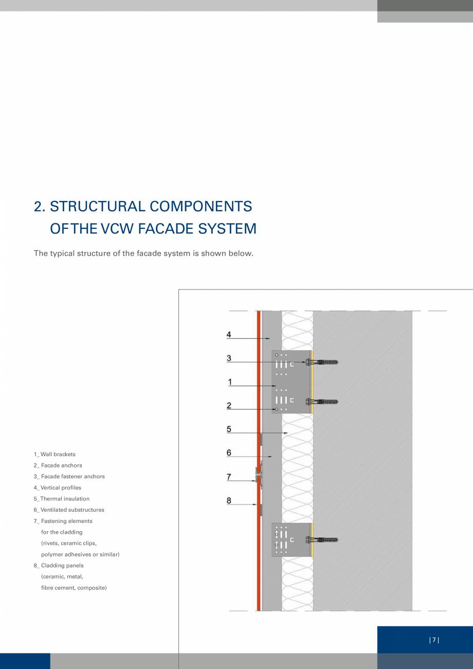 Pagina 6 - Sisteme de fixare a placarii  VECO Catalog, brosura Engleza e optimum anchors are...