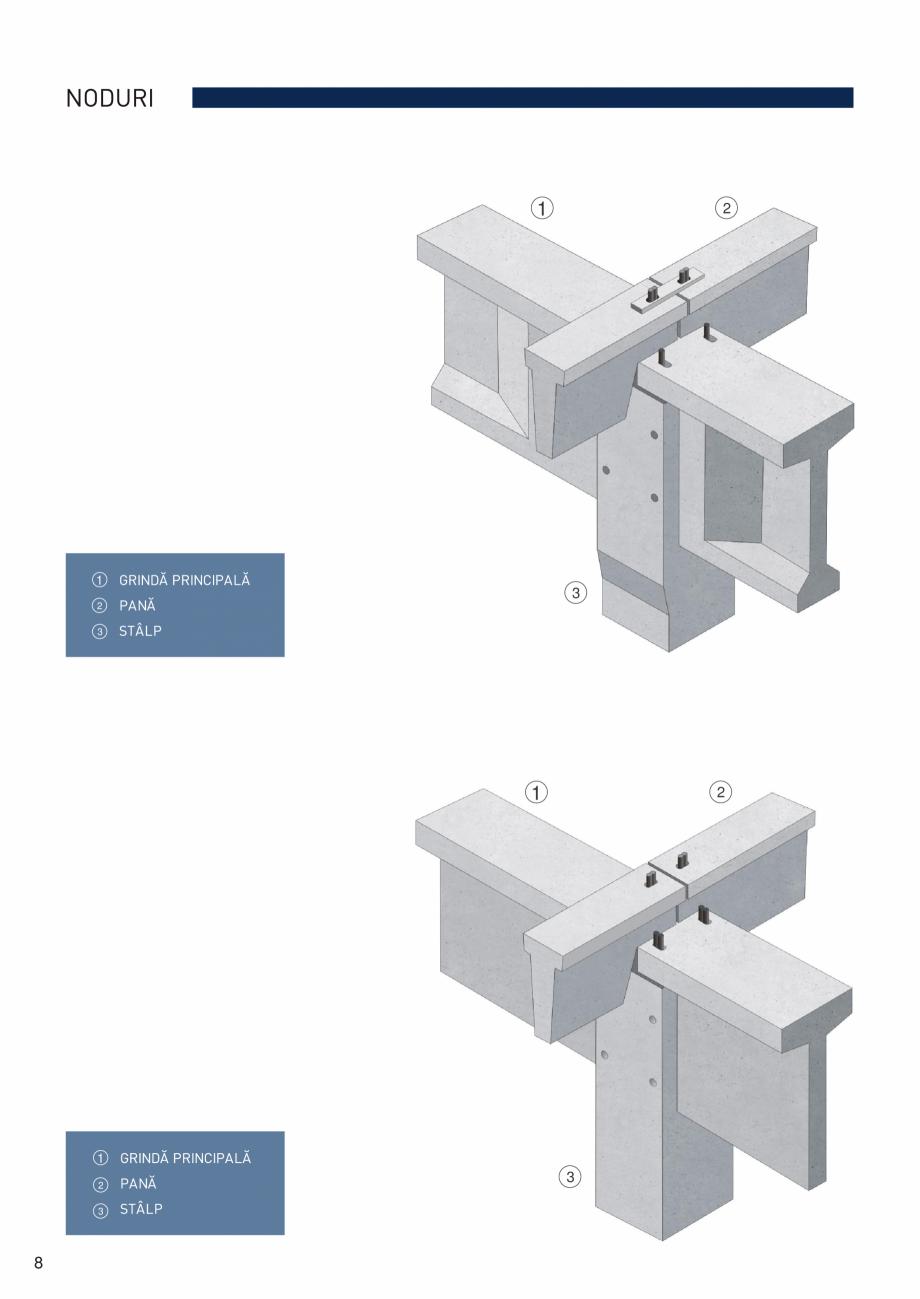 Pagina 9 - Prefabricate din beton pentru constructii civile si industriale MACON Catalog, brosura