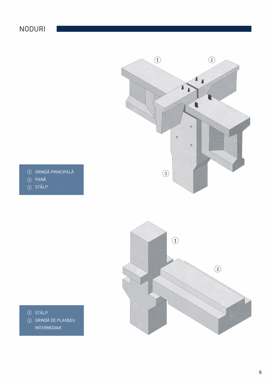 Pagina 10 - Prefabricate din beton pentru constructii civile si industriale MACON Catalog, brosura