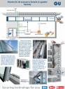 Principiu de functionare a unui sistem de evacuare a fumului si gazelor fierbinti