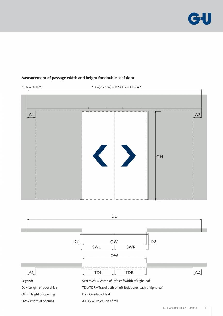 Pagina 11 - Automatizari pentru usi glisante - GS 60 GU Automatic Fisa tehnica Engleza