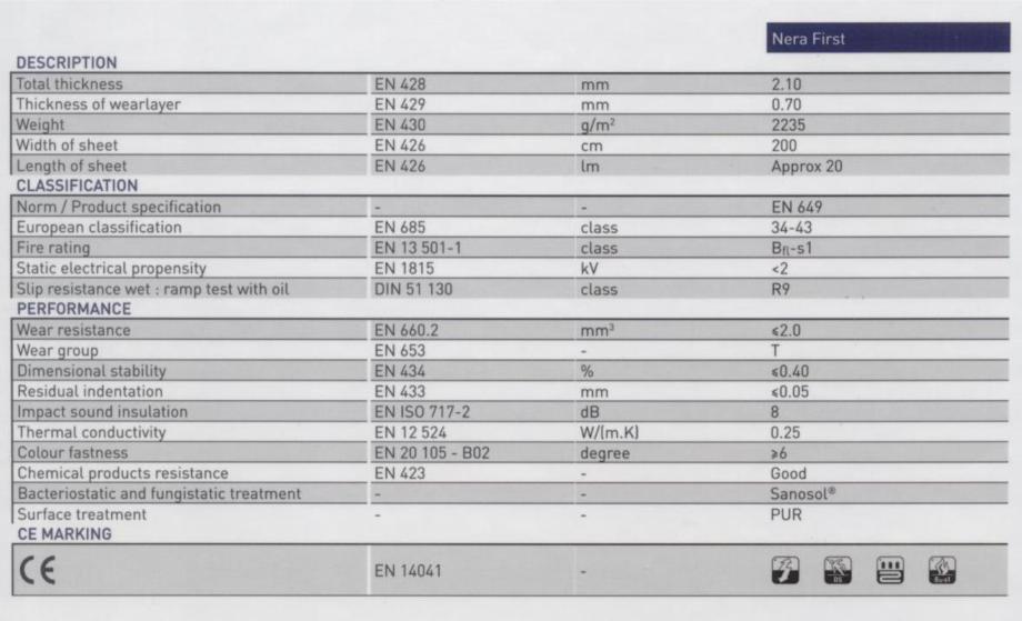 Pagina 1 - Pardoseala PVC eterogena Gerflor Nera First Fisa tehnica Engleza